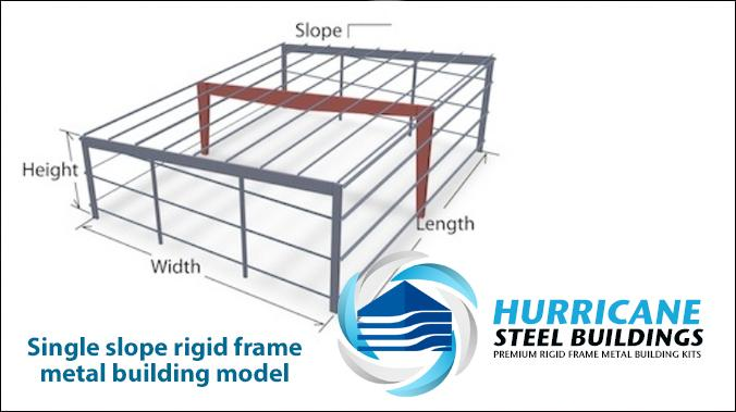 Metal buildings single slop hurricane steel buildings for Building on a slope cost