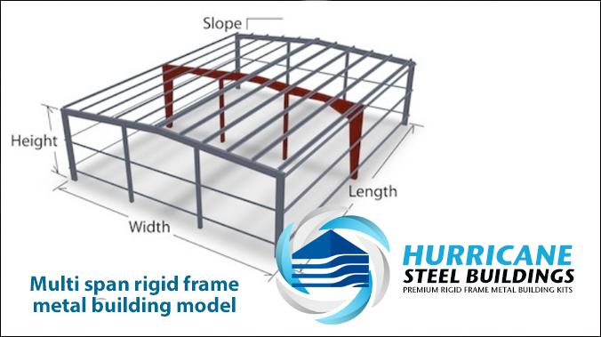 Multi span metal buildings | Hurricane Steel Buildings®