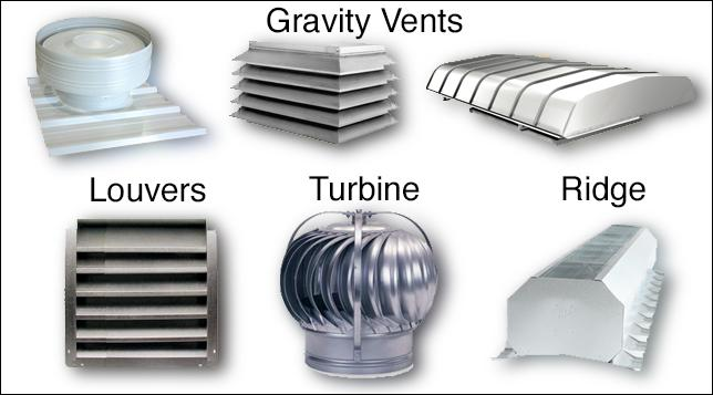 Ventilation For Metal Building Kits Hurricane Steel